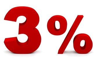 Sfondare il 3%? Meglio tardi che mai