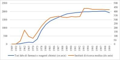 Le Radici Pubbliche dell'Efficacia Cinese alla Lotta contro il COVID-19