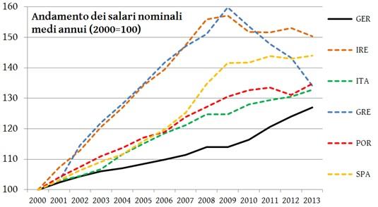 Austerita competitiva