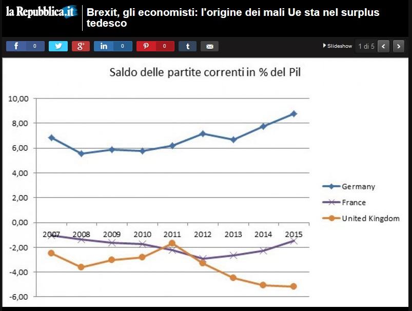 Repubblica riprende le tesi sulla Brexit di Realfonzo e Viscione