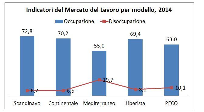 Reddito di cittadinanza, quali effetti in Italia e in Europa?