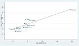 Austerità ed economia sommersa nell'Eurozona