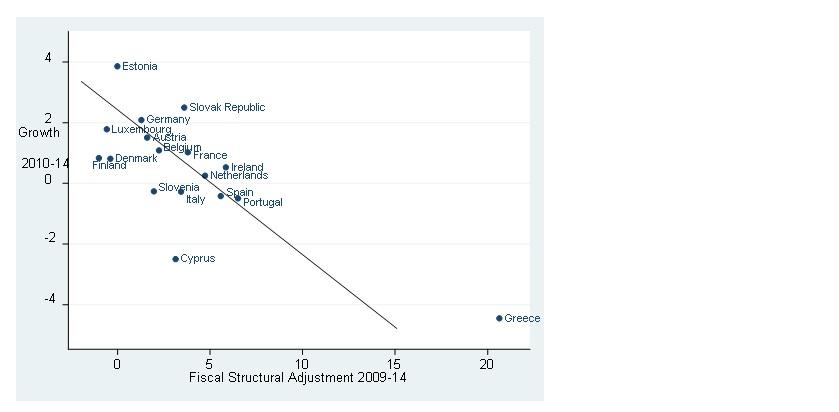 USA, Giappone, Europa: politiche economiche alternative a confronto