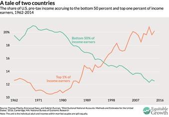economia-e-politica