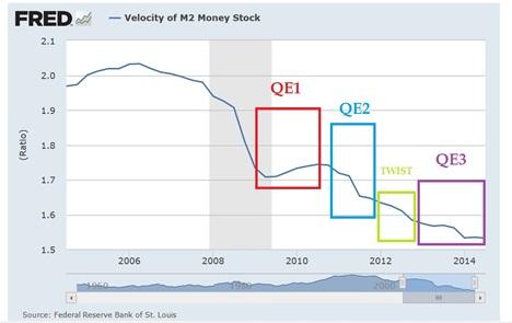 Sui rischi dell'inflazione degli stock di ricchezza finanziaria