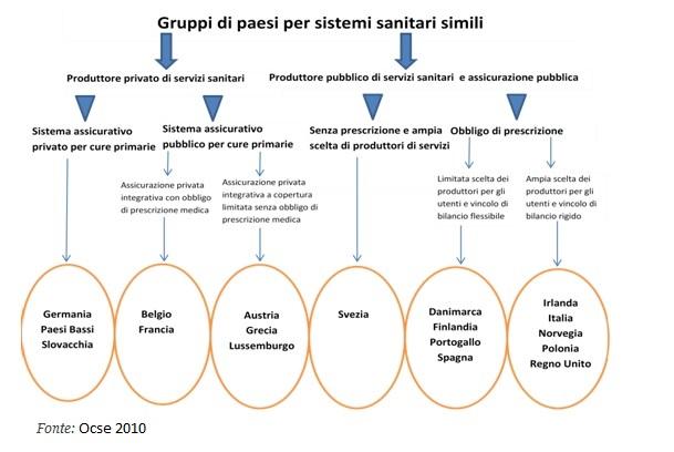 http://www.economiaepolitica.it/wp-content/uploads/montella-mostacci-0.jpg
