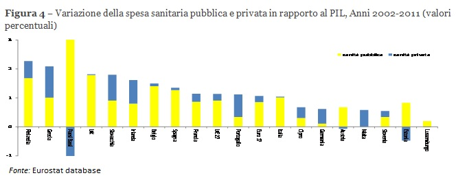 http://www.economiaepolitica.it/wp-content/uploads/montella-mostacci-4.jpg
