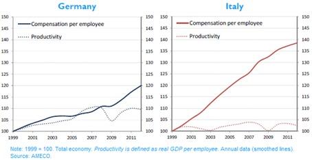 produttivita-salari-germania-italia
